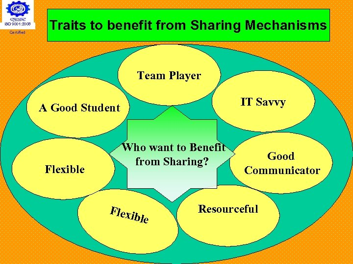 ISO 9001: 2008 Certified Traits to benefit from Sharing Mechanisms Team Player IT Savvy