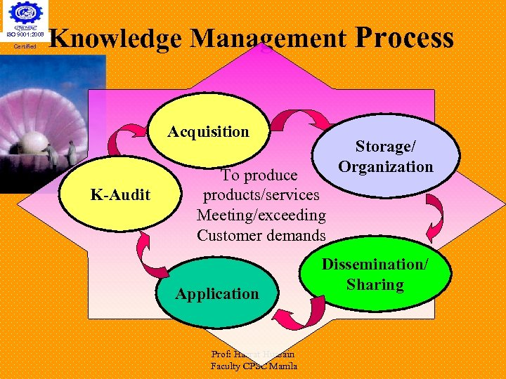 ISO 9001: 2008 Certified Knowledge Management Process Acquisition K-Audit To produce products/services Meeting/exceeding Customer