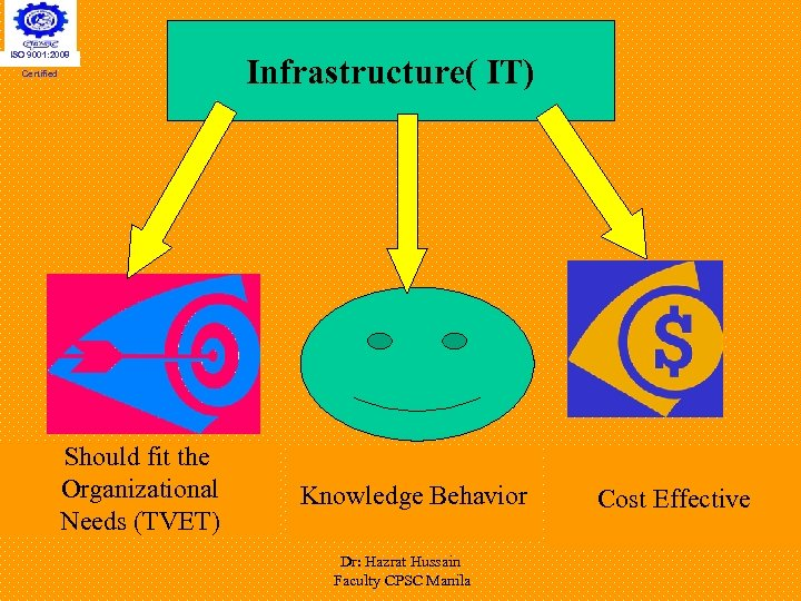 ISO 9001: 2008 Certified Should fit the Organizational Needs (TVET) Infrastructure( IT) Knowledge Behavior