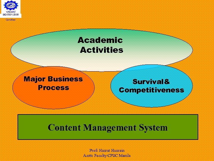ISO 9001: 2008 Certified Academic Activities Major Business Process Survival& Competitiveness Content Management System
