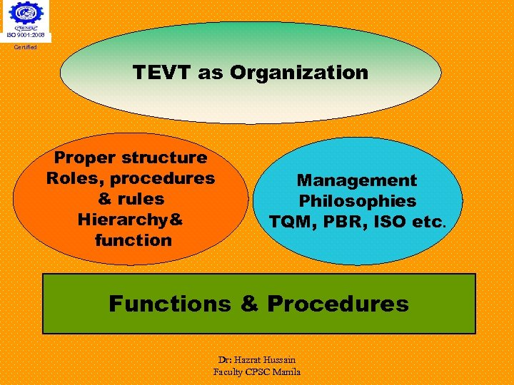ISO 9001: 2008 Certified TEVT as Organization Proper structure Roles, procedures & rules Hierarchy&