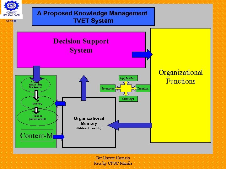 ISO 9001: 2008 Certified A Proposed Knowledge Management TVET System Decision Support System Organizational
