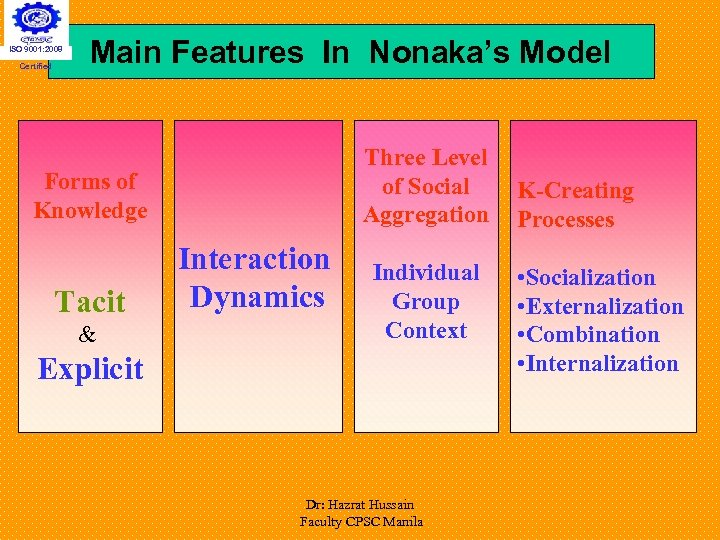ISO 9001: 2008 Certified Main Features In Nonaka's Model Three Level of Social Aggregation