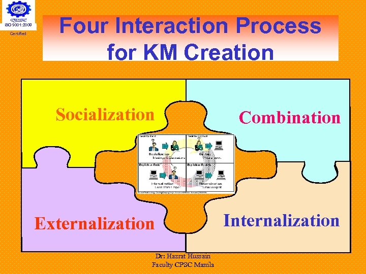ISO 9001: 2008 Certified Four Interaction Process for KM Creation Socialization Combination Externalization Internalization