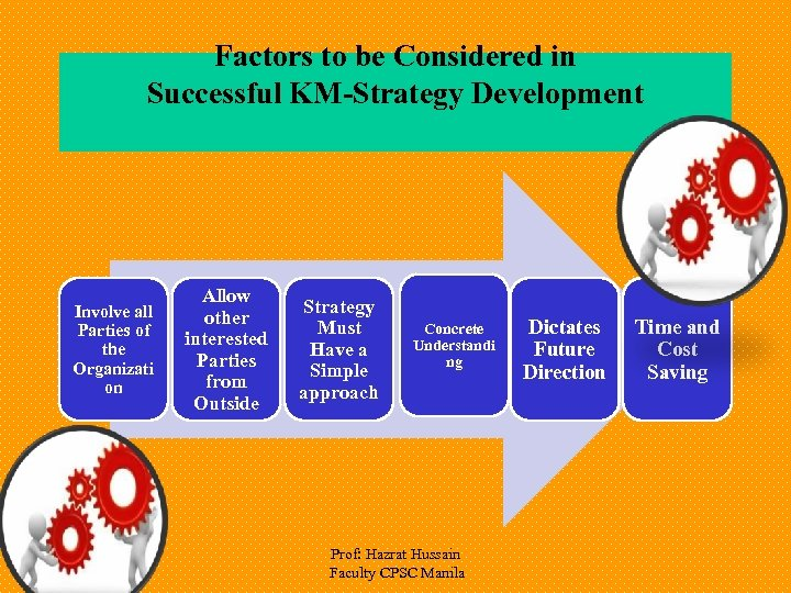 Factors to be Considered in Successful KM-Strategy Development Involve all Parties of the Organizati