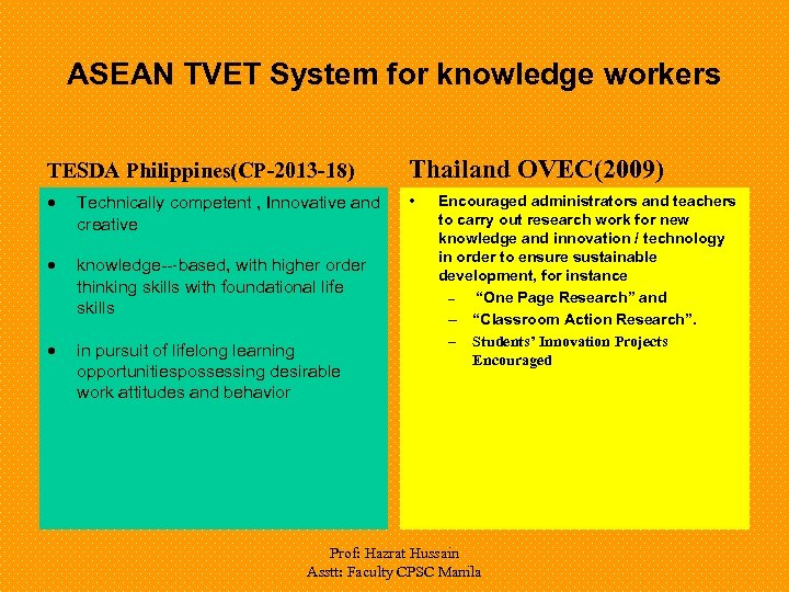 ASEAN TVET System for knowledge workers TESDA Philippines(CP-2013 -18) Thailand OVEC(2009) Technically competent ,