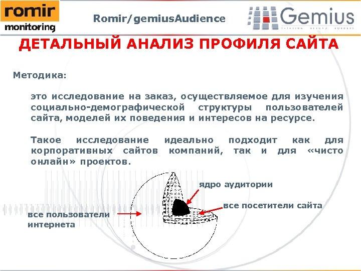 Romir/gemius. Audience ДЕТАЛЬНЫЙ АНАЛИЗ ПРОФИЛЯ САЙТА Методика: это исследование на заказ, осуществляемое для изучения