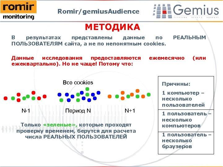 Romir/gemius. Audience МЕТОДИКА В результатах представлены данные по ПОЛЬЗОВАТЕЛЯМ сайта, а не по непонятным