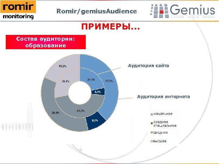 Romir/gemius. Audience Visitors (real users) by education ПРИМЕРЫ. . . Состав аудитории: образование Аудитория