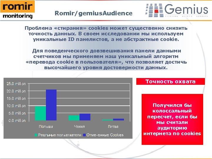 Romir/gemius. Audience Проблема «стирания» cookies может существенно снизить точность данных. В своем исследовании мы