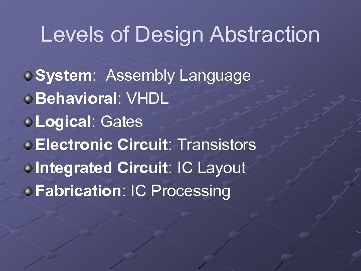 Levels of Design Abstraction System: Assembly Language Behavioral: VHDL Logical: Gates Electronic Circuit: Transistors