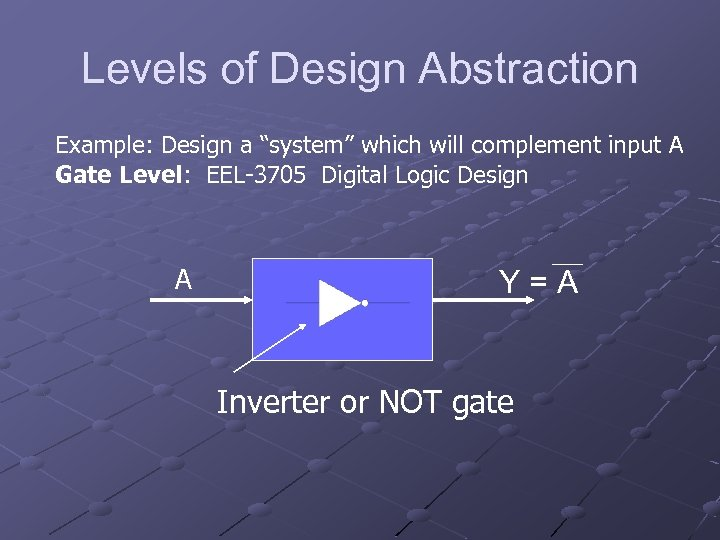 """Levels of Design Abstraction Example: Design a """"system"""" which will complement input A Gate"""