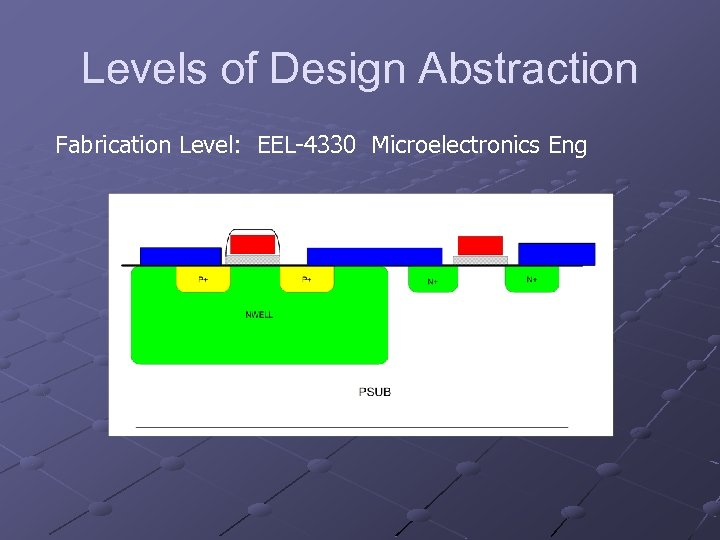Levels of Design Abstraction Fabrication Level: EEL-4330 Microelectronics Eng
