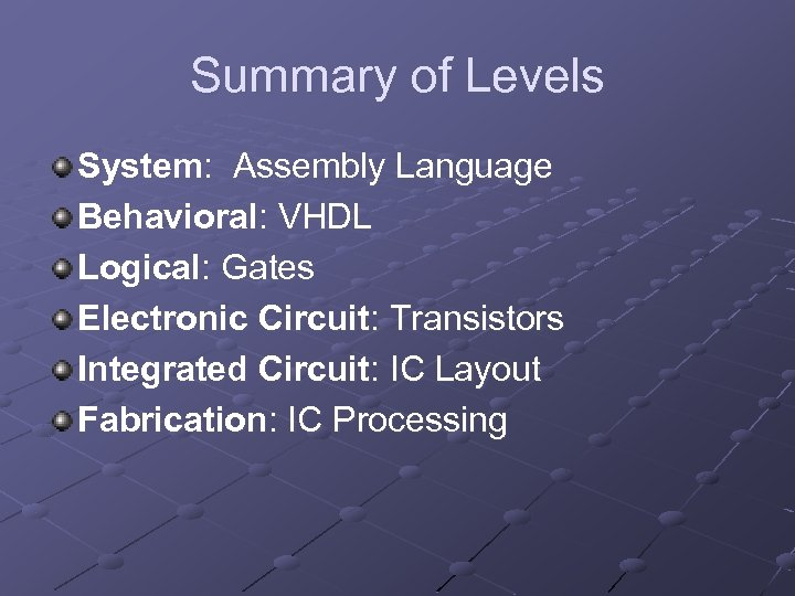 Summary of Levels System: Assembly Language Behavioral: VHDL Logical: Gates Electronic Circuit: Transistors Integrated