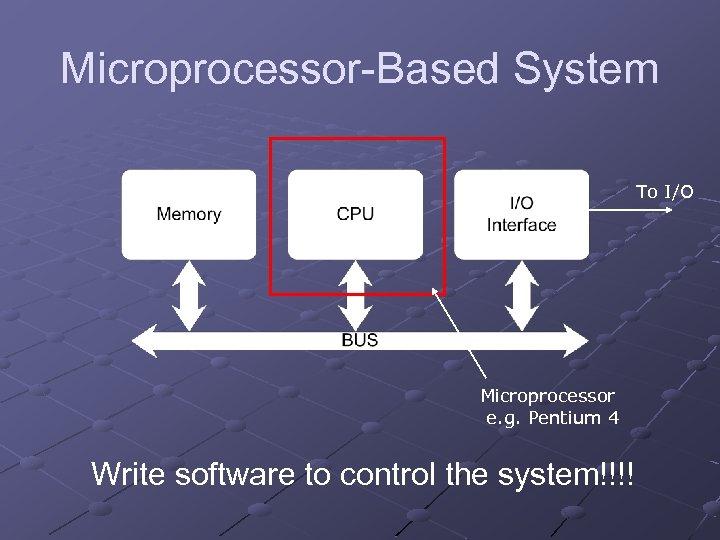 Microprocessor-Based System To I/O Microprocessor e. g. Pentium 4 Write software to control the
