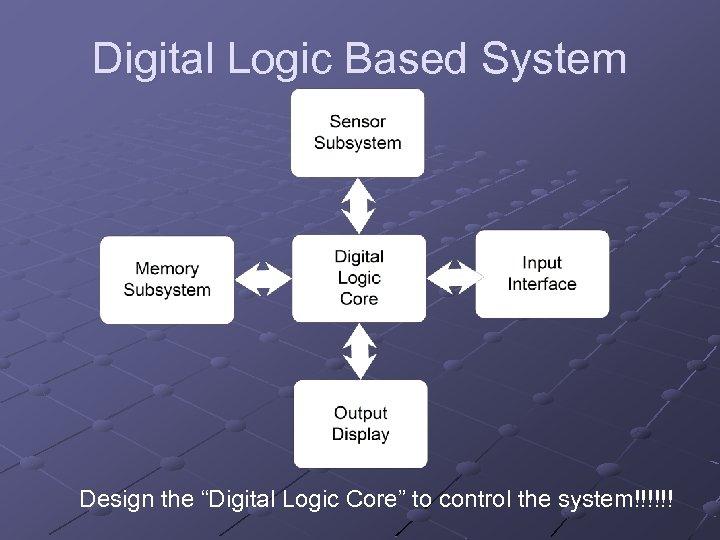 "Digital Logic Based System Design the ""Digital Logic Core"" to control the system!!!!!!"