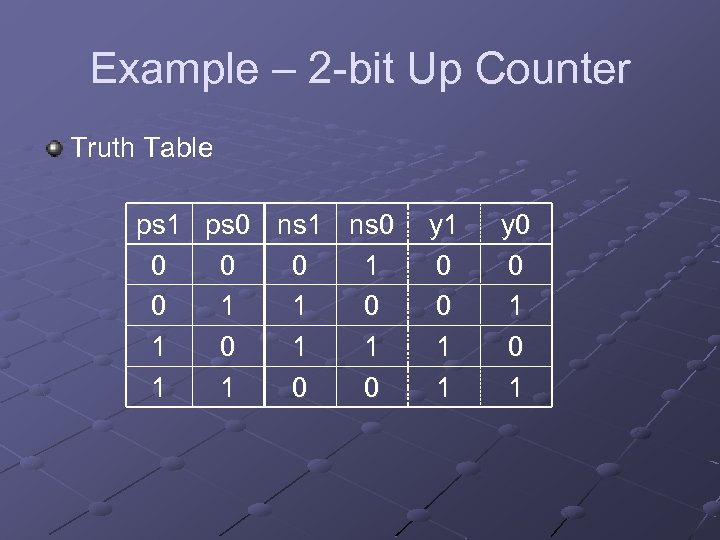 Example – 2 -bit Up Counter Truth Table ps 1 ps 0 ns 1