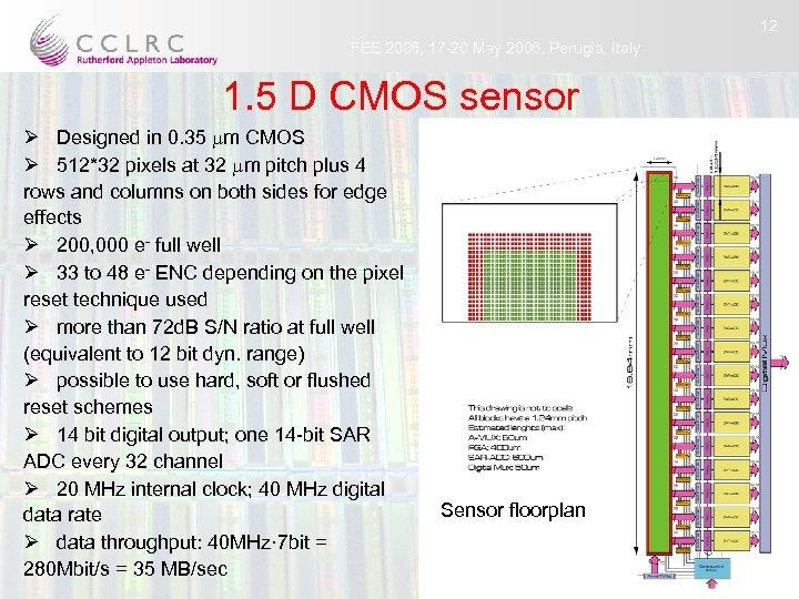 12 FEE 2006, 17 -20 May 2006, Perugia, Italy 1. 5 D CMOS sensor