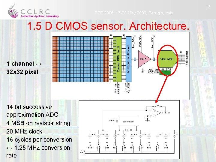 13 FEE 2006, 17 -20 May 2006, Perugia, Italy 1. 5 D CMOS sensor.