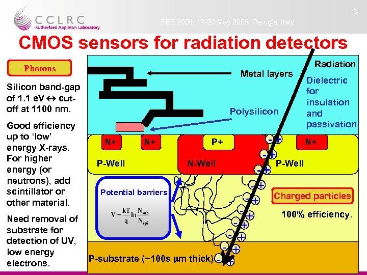 3 FEE 2006, 17 -20 May 2006, Perugia, Italy CMOS sensors for radiation detectors