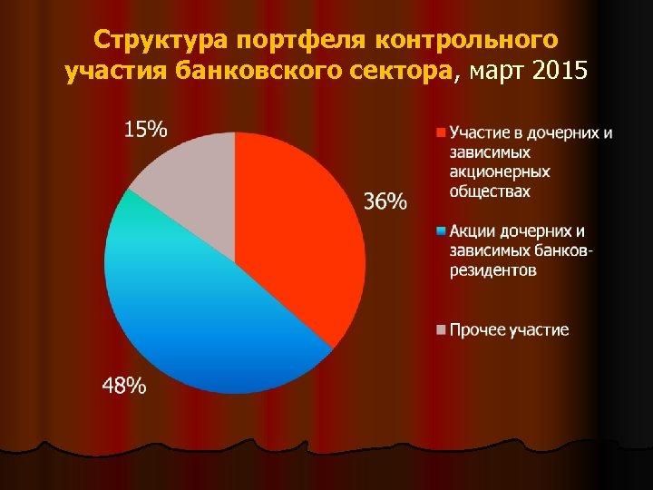 Структура портфеля контрольного участия банковского сектора, март 2015