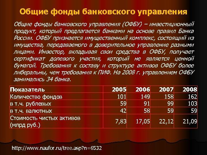 Общие фонды банковского управления (ОФБУ) – инвестиционный продукт, который предлагается банками на основе правил