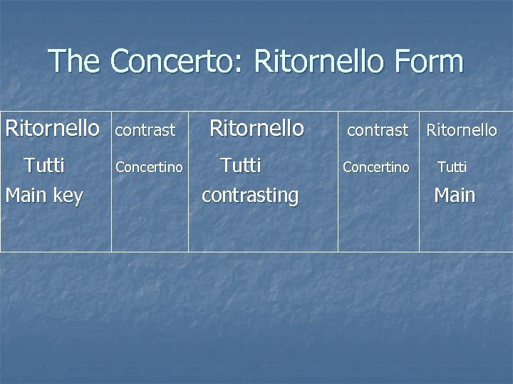 The Concerto: Ritornello Form Ritornello contrast Tutti Main key Concertino Ritornello Tutti contrasting contrast