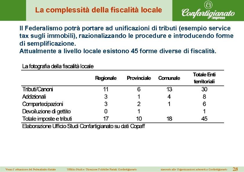 La complessità della fiscalità locale Il Federalismo potrà portare ad unificazioni di tributi (esempio