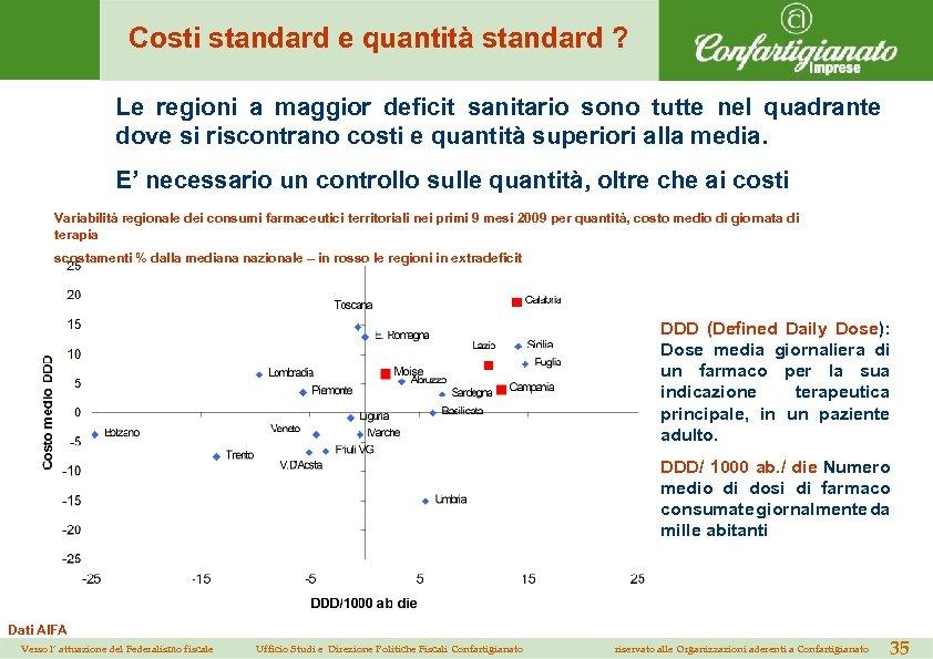 Costi standard e quantità standard ? Le regioni a maggior deficit sanitario sono tutte