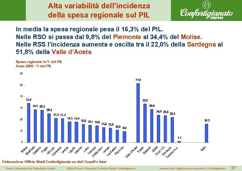 Alta variabilità dell'incidenza della spesa regionale sul PIL In media la spesa regionale pesa