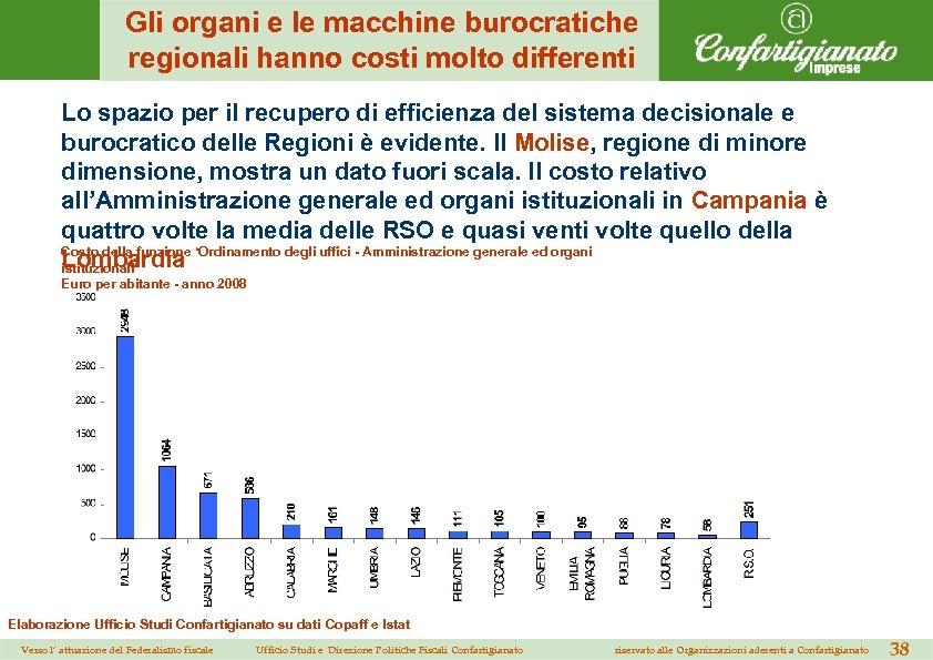 Gli organi e le macchine burocratiche regionali hanno costi molto differenti Lo spazio per