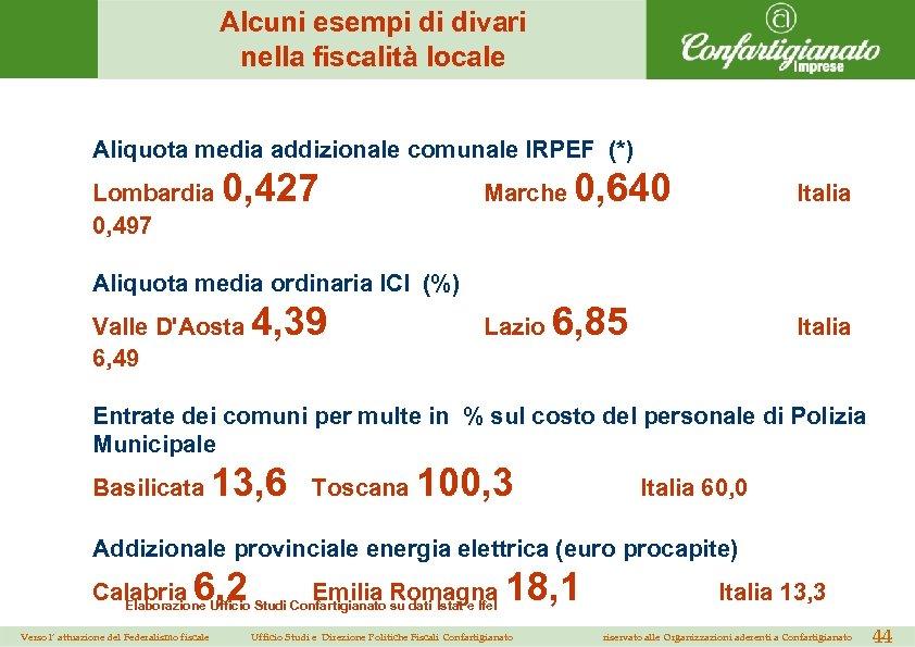 Alcuni esempi di divari nella fiscalità locale Aliquota media addizionale comunale IRPEF (*) Lombardia