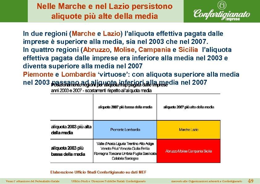 Nelle Marche e nel Lazio persistono aliquote più alte della media In due regioni