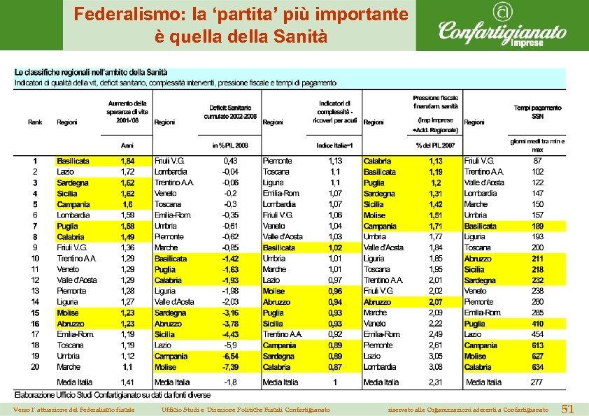 Federalismo: la 'partita' più importante è quella della Sanità Verso l' attuazione del Federalismo
