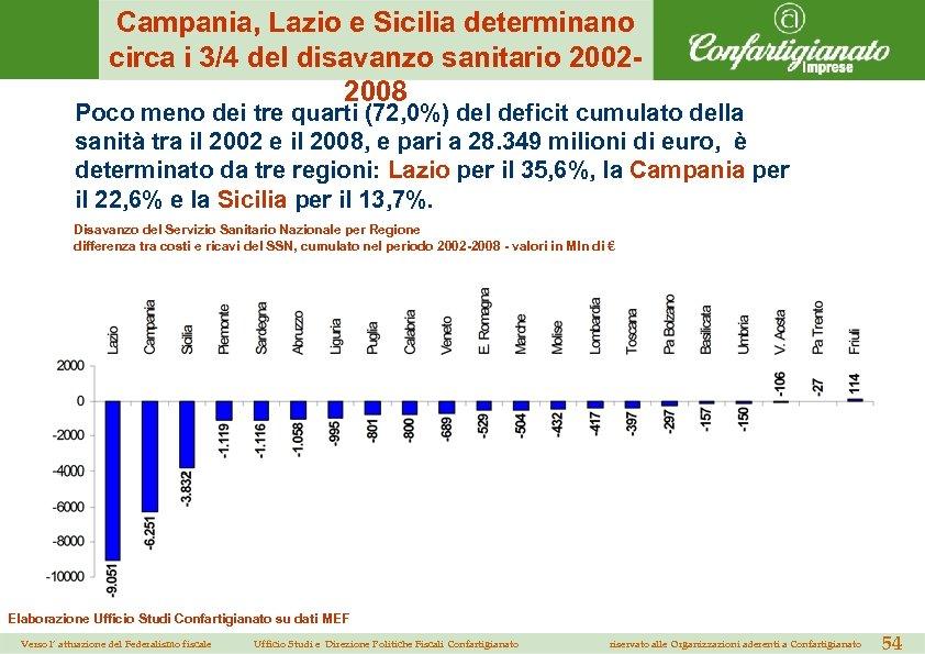 Campania, Lazio e Sicilia determinano circa i 3/4 del disavanzo sanitario 20022008 Poco meno