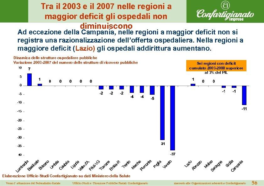 Tra il 2003 e il 2007 nelle regioni a maggior deficit gli ospedali non