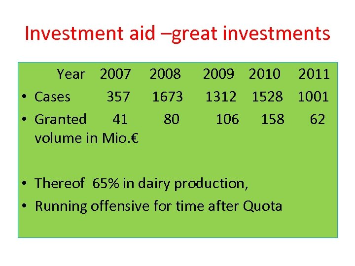 Investment aid –great investments Year 2007 2008 • Cases 357 1673 • Granted 41