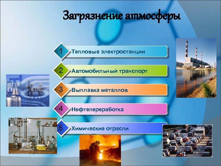 Загрязнение атмосферы 1 Тепловые электростанции 2 Автомобильный транспорт 3 Выплавка металлов 4 Нефтепереработка 5