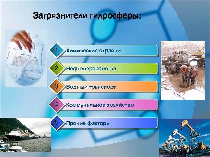 Загрязнители гидросферы: 1 Химические отрасли 2 Нефтепереработка 3 Водный транспорт 4 Коммунальное хозяйство 5