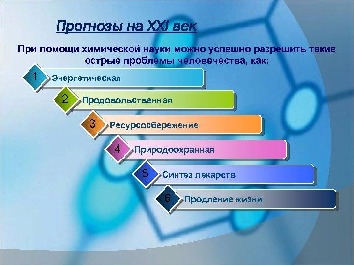 Прогнозы на XXI век При помощи химической науки можно успешно разрешить такие острые проблемы
