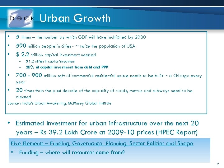 Urban Growth • 5 times – the number by which GDP will have multiplied