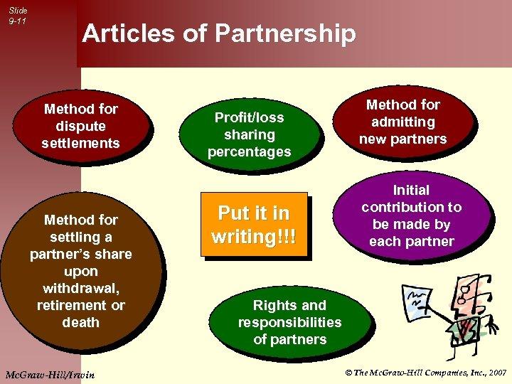 Slide 9 -11 Articles of Partnership Method for dispute settlements Method for settling a