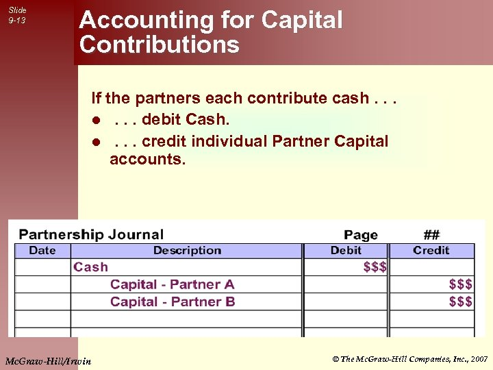 Slide 9 -13 Accounting for Capital Contributions If the partners each contribute cash. .