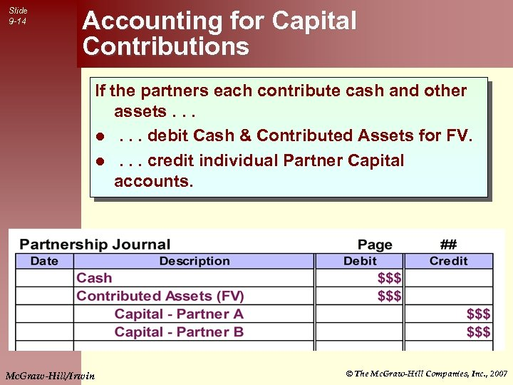 Slide 9 -14 Accounting for Capital Contributions If the partners each contribute cash and