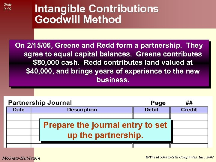 Slide 9 -19 Intangible Contributions Goodwill Method On 2/15/06, Greene and Redd form a