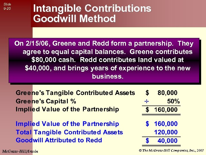 Slide 9 -20 Intangible Contributions Goodwill Method On 2/15/06, Greene and Redd form a