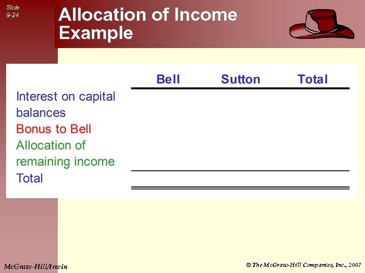 Slide 9 -24 Allocation of Income Example Mc. Graw-Hill/Irwin © The Mc. Graw-Hill Companies,