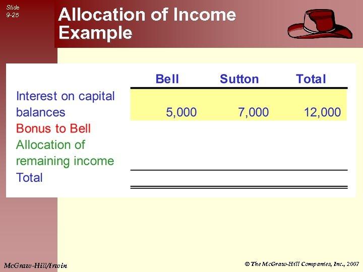 Slide 9 -25 Allocation of Income Example Mc. Graw-Hill/Irwin © The Mc. Graw-Hill Companies,