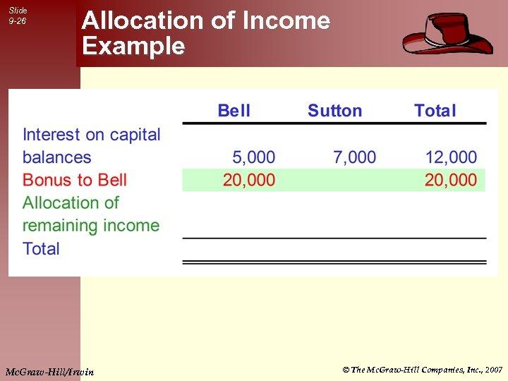 Slide 9 -26 Allocation of Income Example Mc. Graw-Hill/Irwin © The Mc. Graw-Hill Companies,