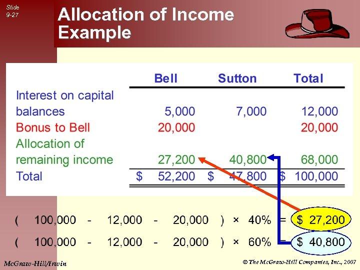 Slide 9 -27 Allocation of Income Example Mc. Graw-Hill/Irwin © The Mc. Graw-Hill Companies,
